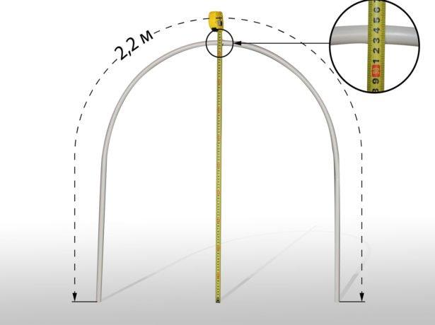 Як зробити парники з дуг з покривним матеріалом своїми руками