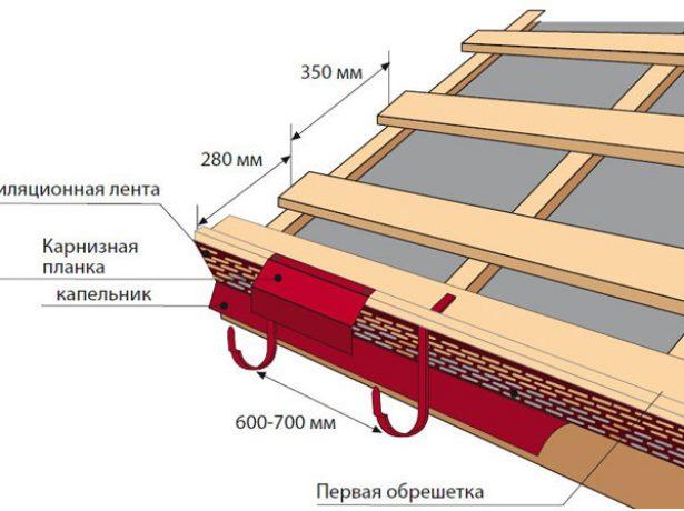 Монтаж обрешітки під металочерепицю