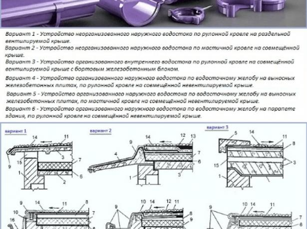 Особливості пристрою мембранної покрівлі