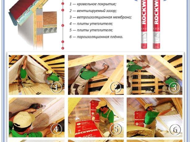 Пароізоляція покрівлі: огляд матеріалів і рекомендації з укладання пароізоляційної плівки