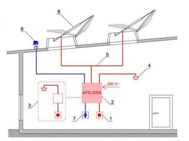 Зенітні ліхтарі: розрахунок, монтаж, ремонт