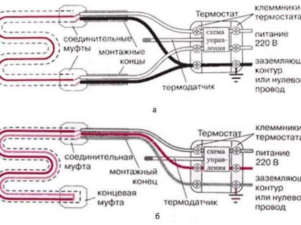 Антіобледенітельная система для покрівлі та водостоків: поради з виготовлення своїми руками