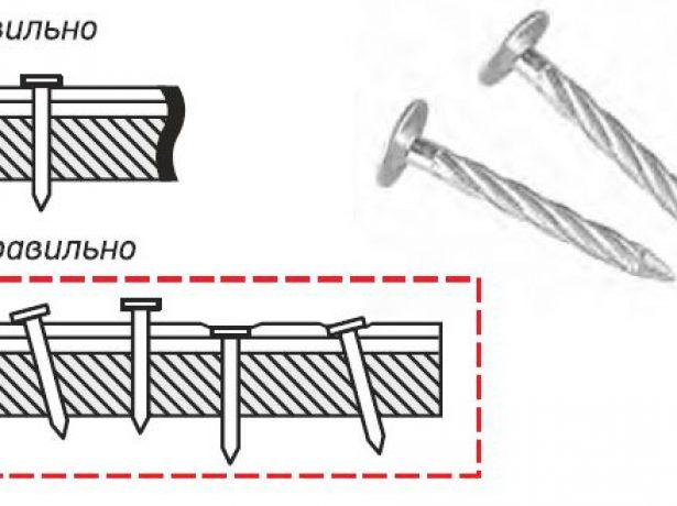 Покрівля з гнучкої черепиці: як укрити дах своїми руками