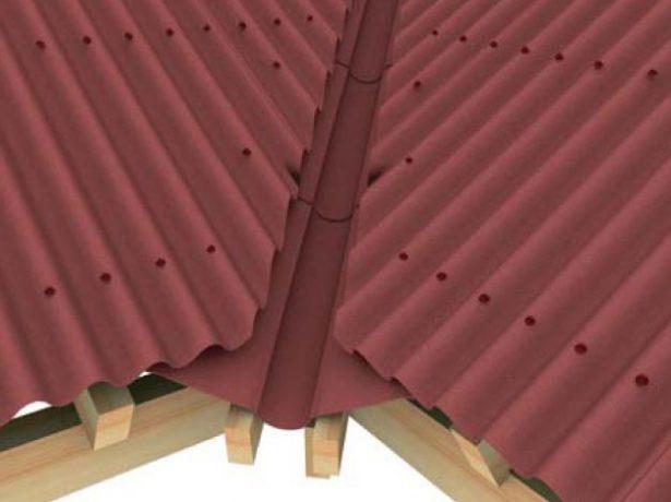 Як укрити дах ондуліном своїми руками: від проектування до монтажу