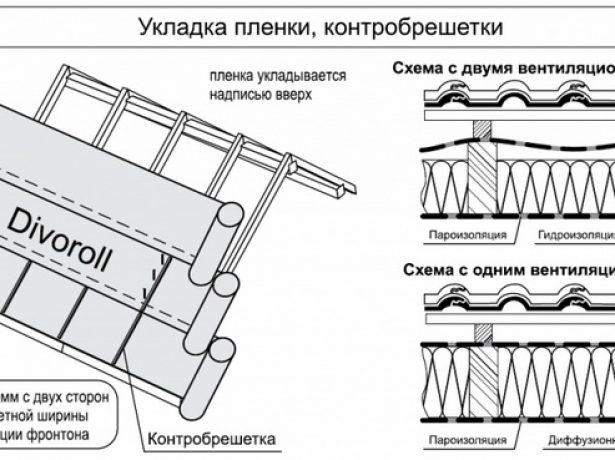 Цементно-піщана черепиця-гідний вибір для даху будинку