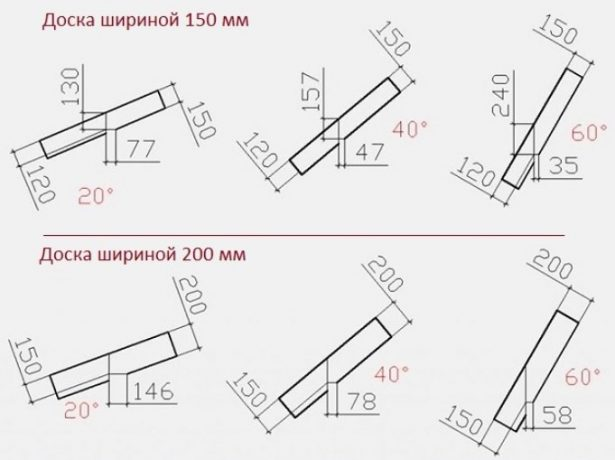 Установка крокв своїми руками: особливості розрахунку і монтажу основних елементів покрівельного каркаса