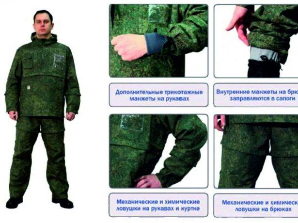 Протикліщовий костюм: як він працює і чи можна зробити такий самостійно